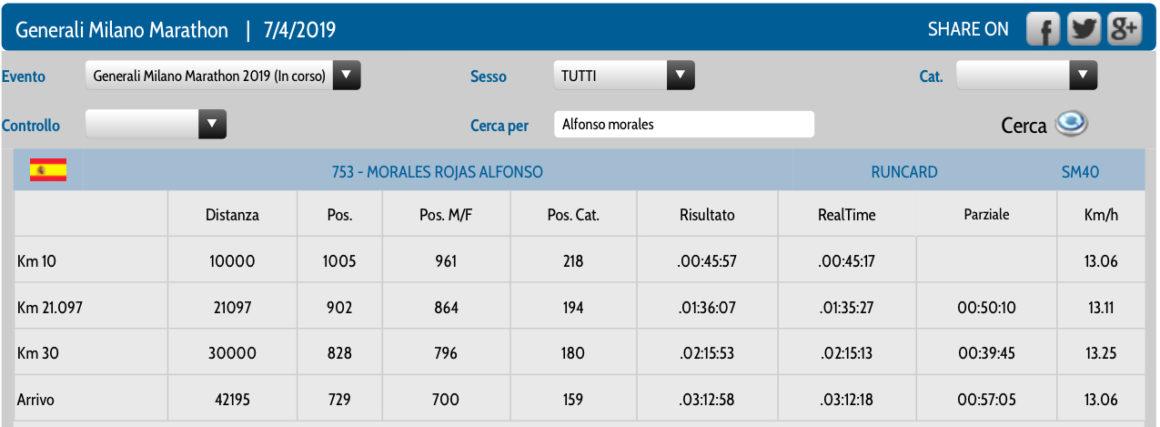 maratón de milán - maraton de milan milano maratona marathon italy italia 14 1160x427 - Maratón de Milán: análisis, recorrido, entrenamiento y recomendaciones de viaje
